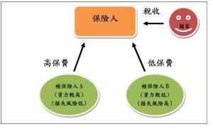 Microsoft Word - 來臺大陸地區人士加入全民健保之正當性從社會保險之特性觀察.docx